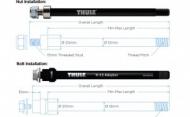 Adaptér osy Thule Syntace X-12 M12x1,0